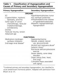 Testosteron propionat Pagina 3